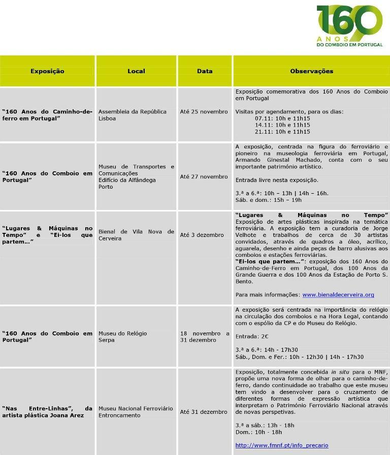 exposicoes-160_anos_comboio_portugal